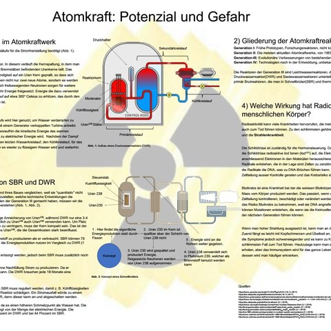 Atomkraft. Vergrösserte Ansicht