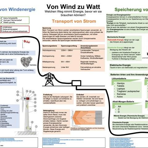 Windenergie. Vergrösserte Ansicht
